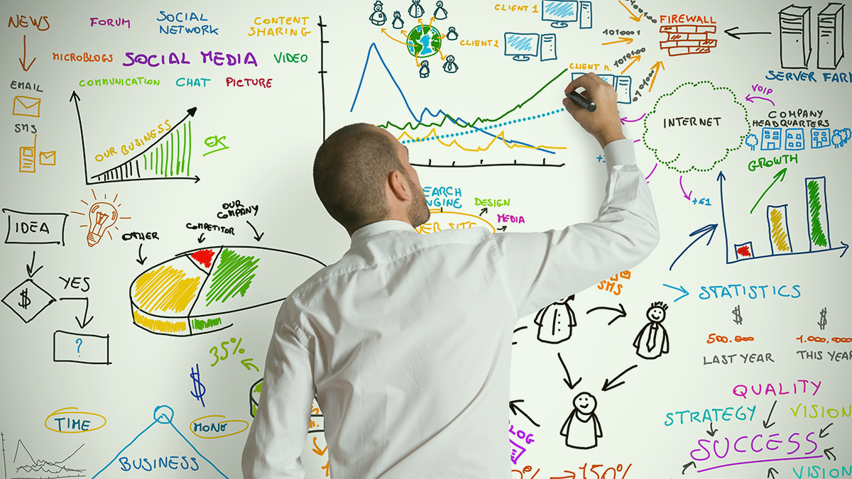 create a Marketing Plan for your Business