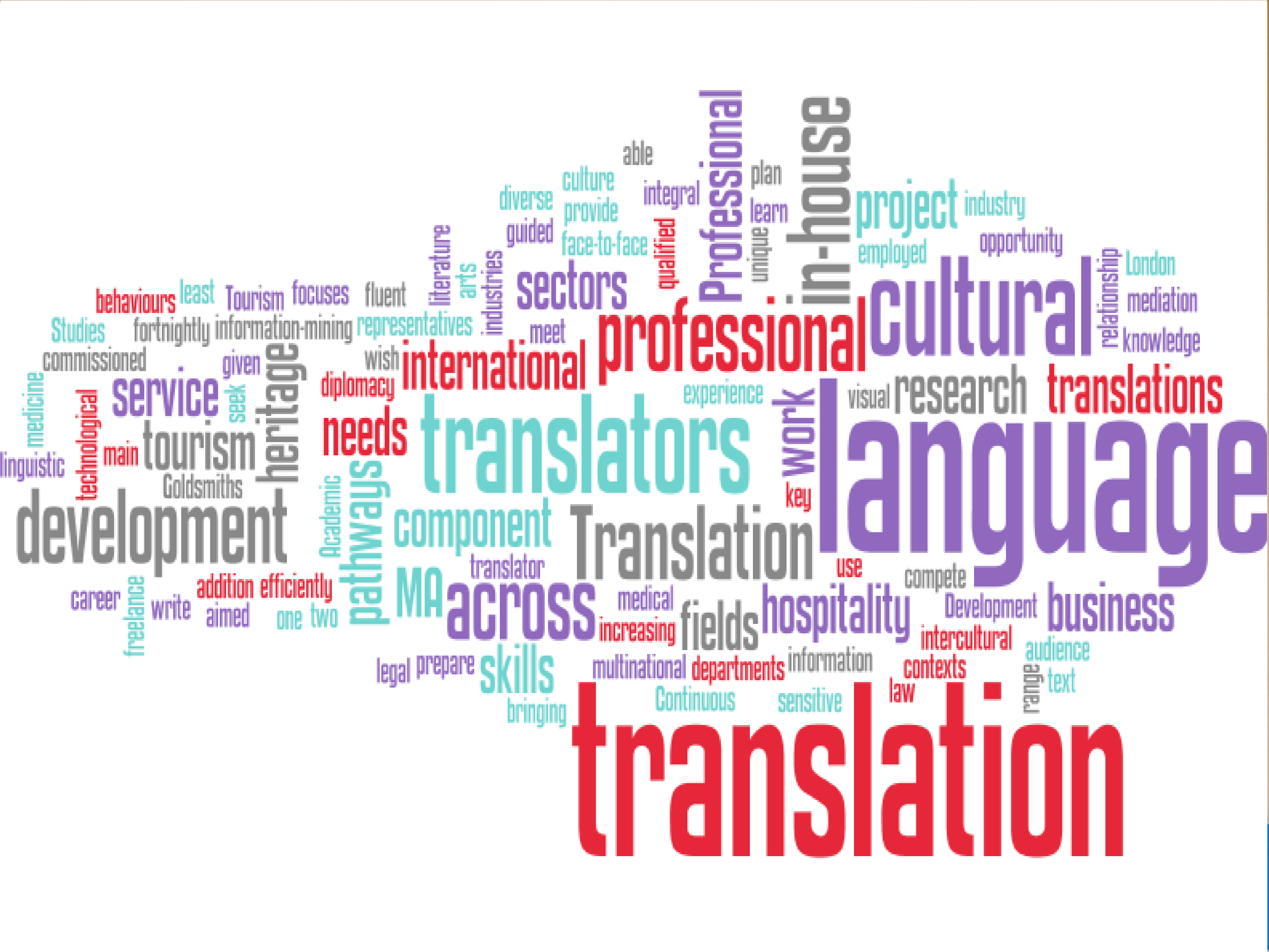 TRANSLATE  FROM ARABIC TO ENGLISH AND ENGLISH TO ARABIC