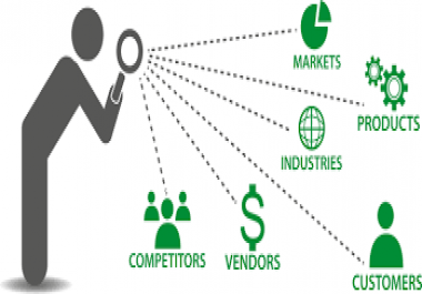 Do a complete Competition Research & Keyword Research for you
